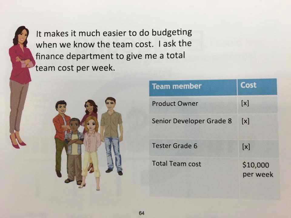 scrum budgeting
