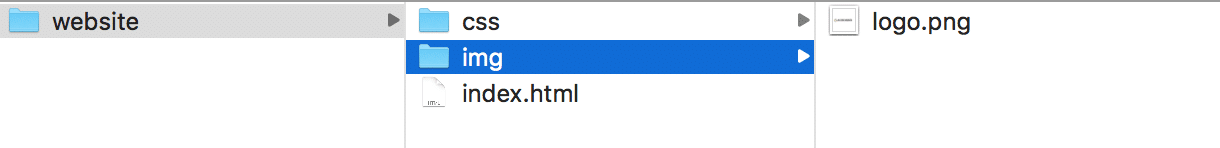 Coding Classes File Logo