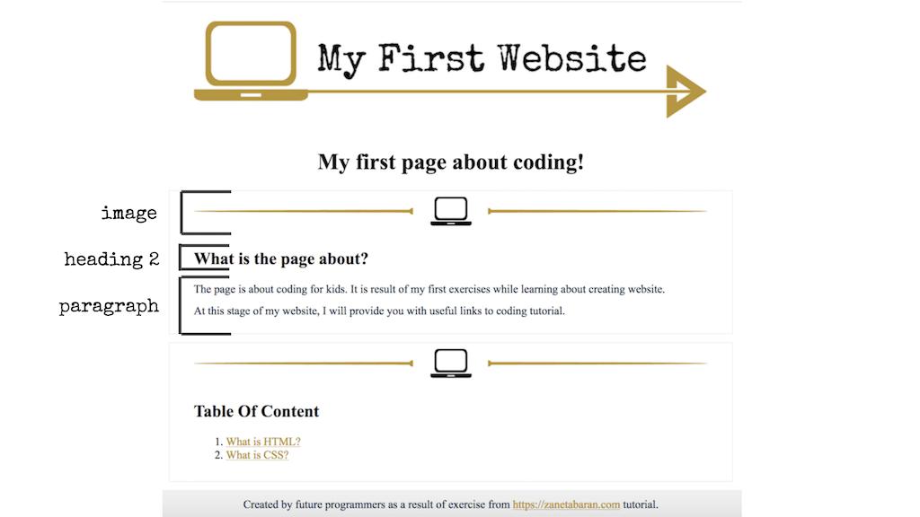Coding Classes List Paragraph