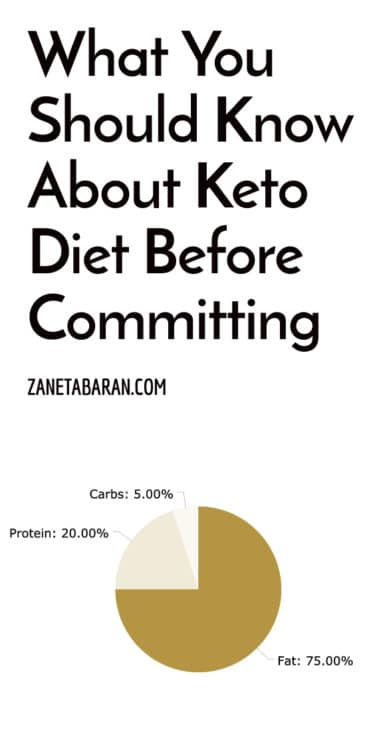 Pin What You Should Know About Keto Diet Before Committing