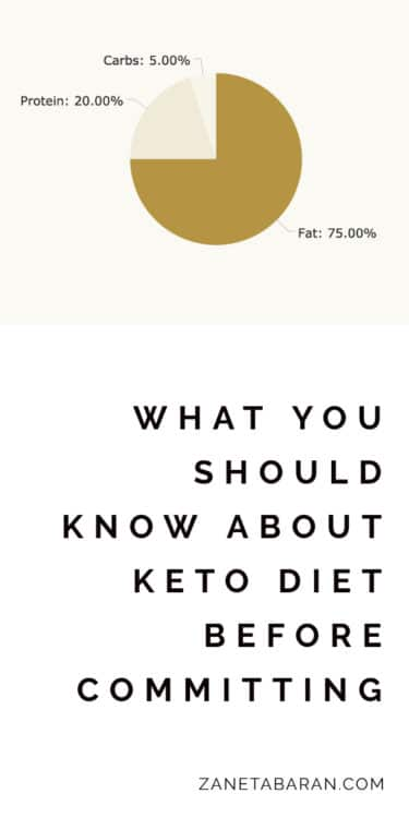 Pinterest What You Should Know About Keto Diet Before Committing